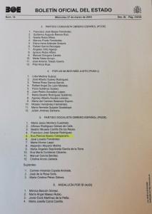 Lista por Sevilla al Congreso